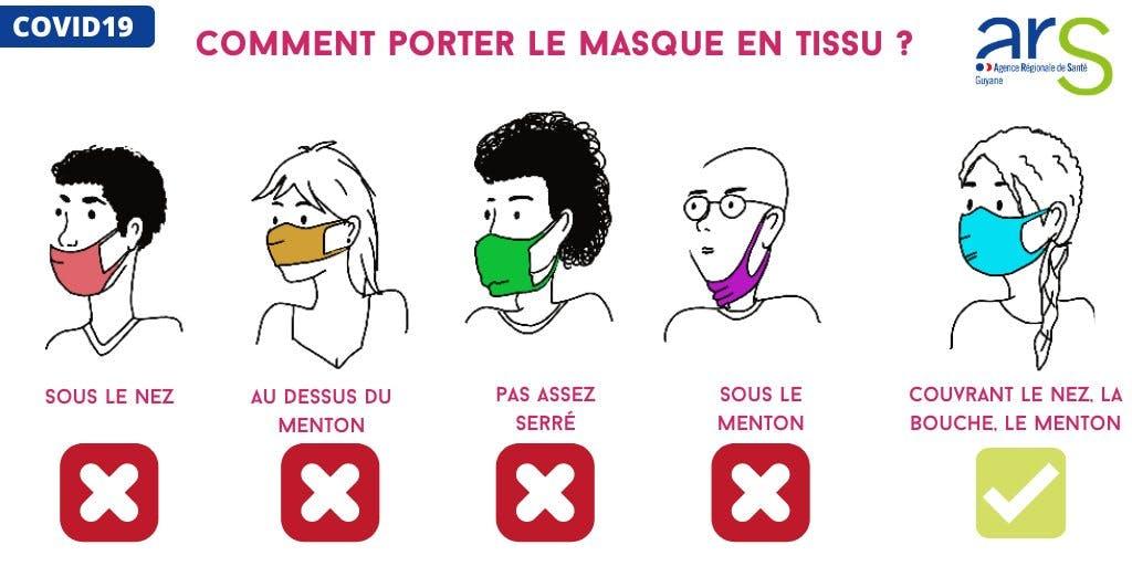 Les bonnes pratiques liées au port du masque