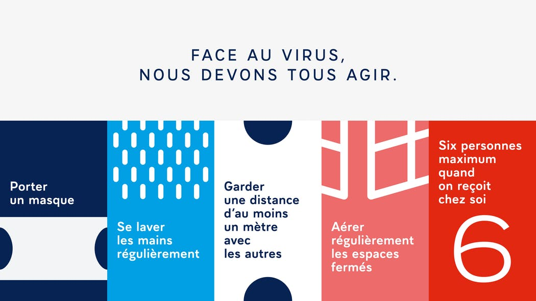 Gestes barrières face au coronavirus