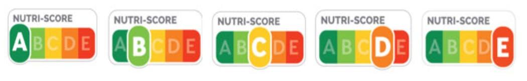 nutri-score x5