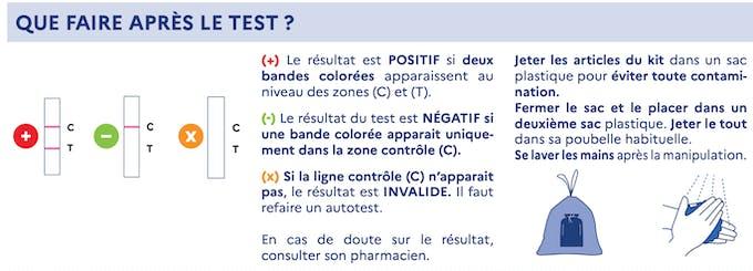 interprétation autotest covid-19