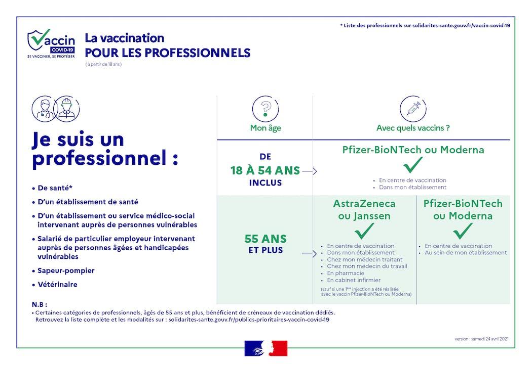 quels vaccins pour professionnels de santé ?
