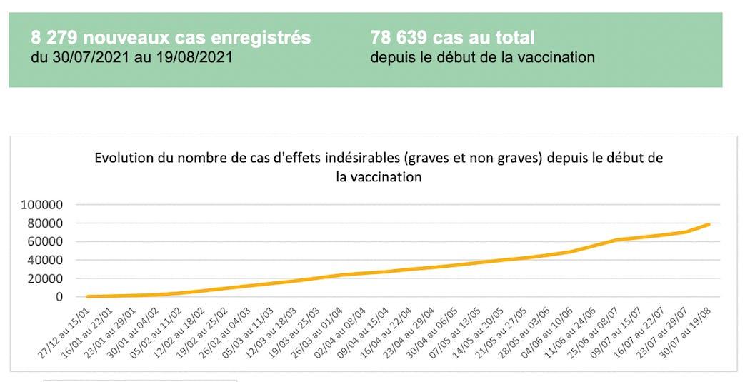 effets secondaires vaccin