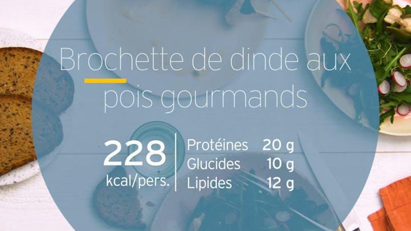 Brochettes de dinde aux pois gourmands